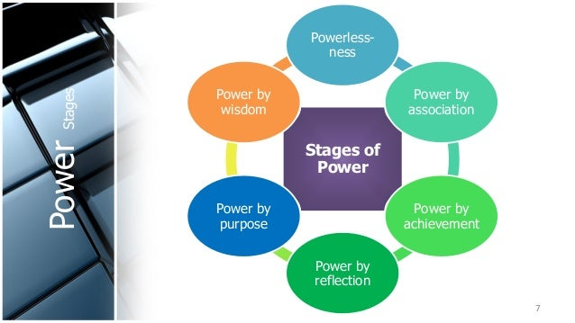 sources of power in leadership 2018-8-7 sources of power in leadership and management sharing options share on facebook, opens a new window share on twitter, opens a new window.