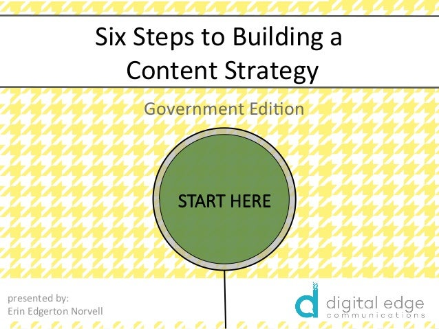 www.rawoonpowerpoint.com START HERE Six  Steps  to  Building  a     Content  Strategy   presented  by:...