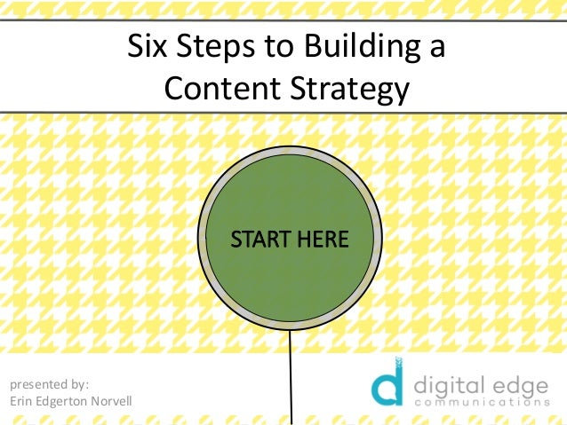 www.rawoonpowerpoint.com START HERE Six Steps to Building a Content Strategy presented by: Erin Edgerton Norvell