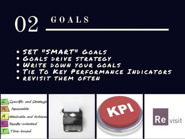 Six Steps To Social Media Success Slide 3