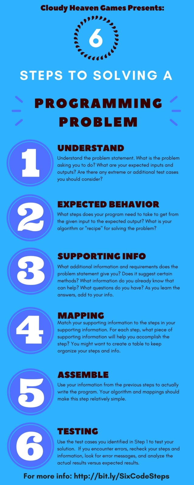 Six Steps to Solving a Programming Problem Infographic