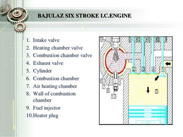 six stroke 3 Stroke Engine 6 stroke engine diagram