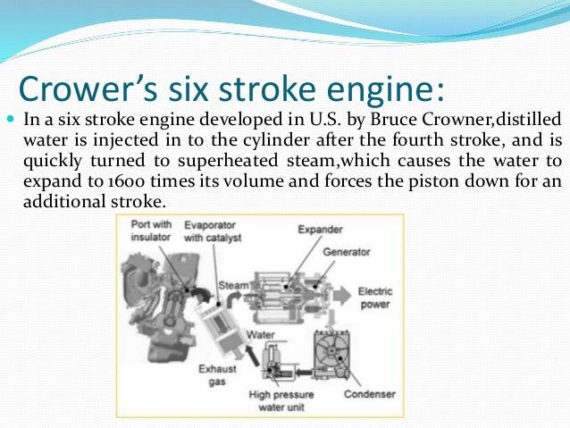 six stroke by hardeep singh bbdnitm,lucknow 3 Stroke Engine 6 stroke engine diagram