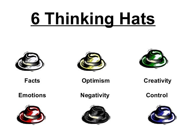 6 Thinking Hats Facts     Optimism     CreativityEmotions   Negativity   Control