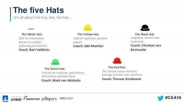 #CAA16 The five Hats It's all about the hat, hat, hat hat... The White Hat: Calls for information known or needed – gather...