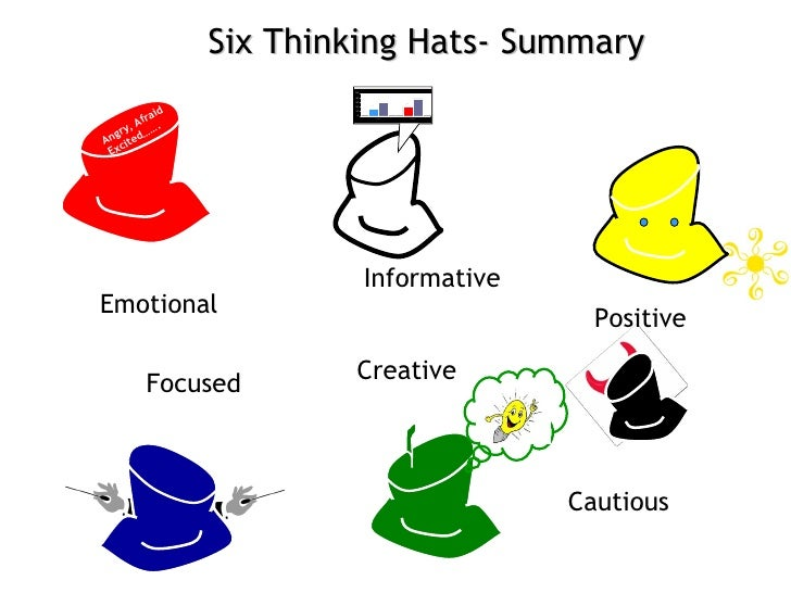 the six thinking hats pdf