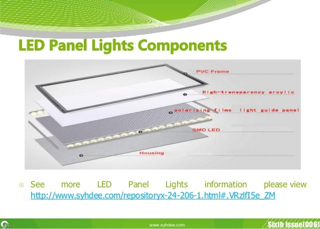 Sixth Issue(006)Lighting&Life:(Special Column)LED Panel Light