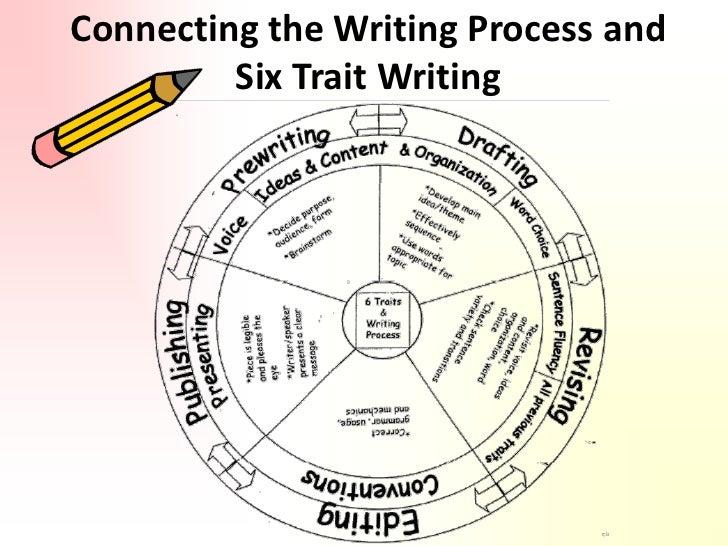fun ways to teach writing process