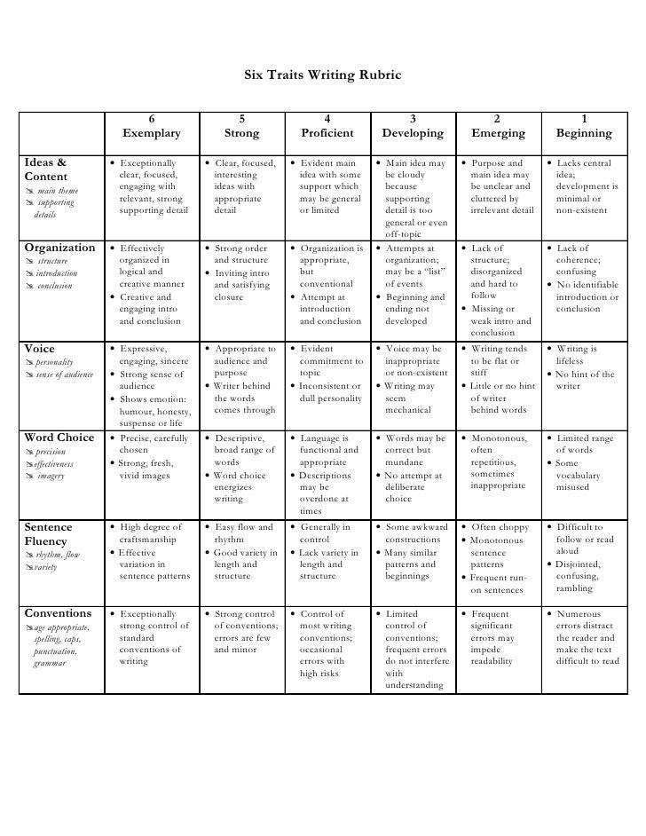 6 traits of writing organization activities