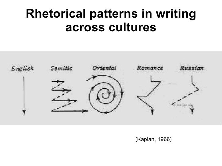 rhetorical styles in writing