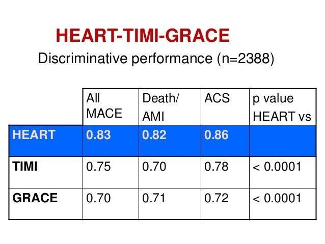 Six years of heart score maryland 01 04