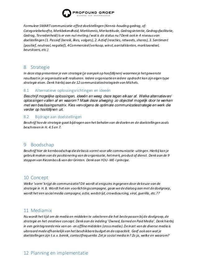 communicatieplan template