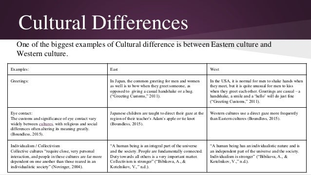 a comparison between cultures Cultural difference between india  and northeast have their own distinct cultures and almost every state has its own cultural there is  culture comparison ppt.