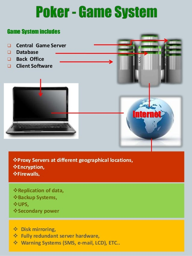 Casino server software casino gaming internet review