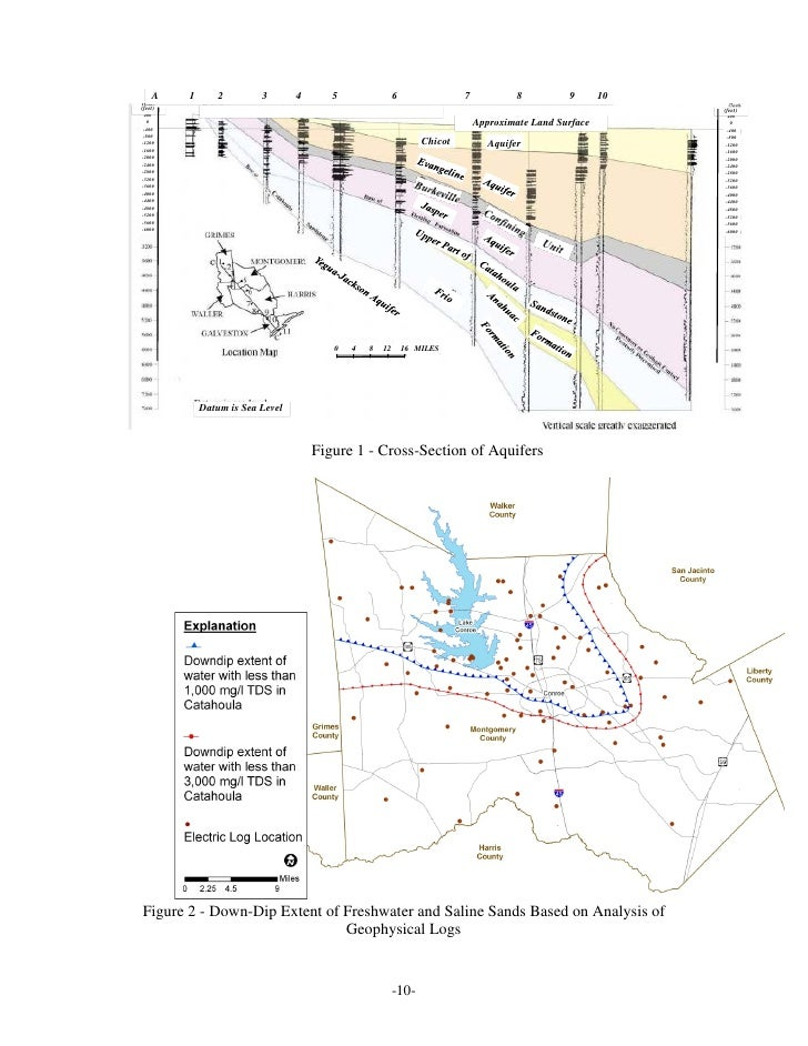 aquifer study thesis In presenting this thesis in partial fulfillment of the requirements for a masters of science aquifer, alberta 12 rationale of study.