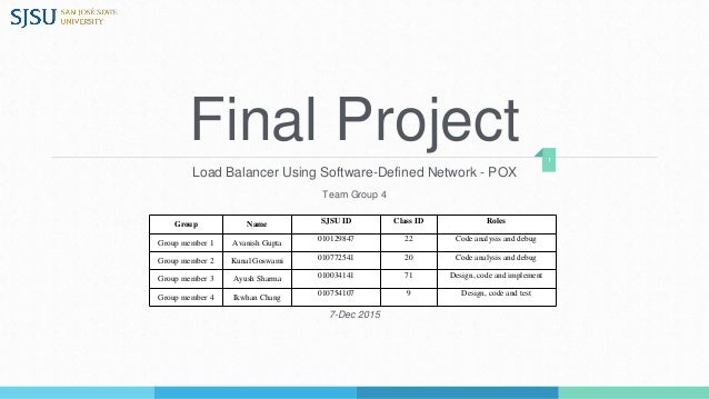 Final Project Load Balancer Using Software-Defined Network - POX Team Group 4 7-Dec 2015 1 Group Name SJSU ID Class ID Rol...