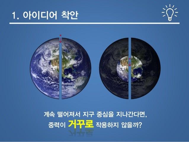 1. 아이디어 착안 계속 떨어져서 지구 중심을 지나간다면, 중력이 거꾸로 작용하지 않을까?