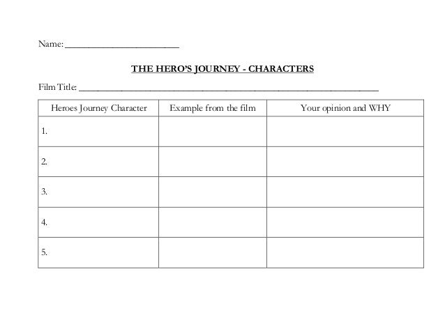 Heroes journery character task sheet