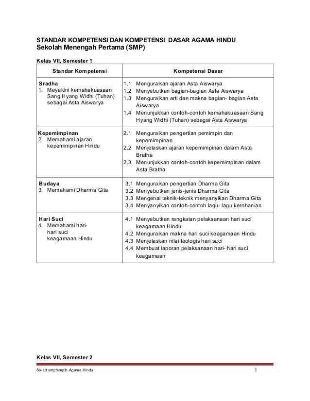 Materi Agama Hindu Kelas 9 Semester 1 Guru Ilmu Sosial