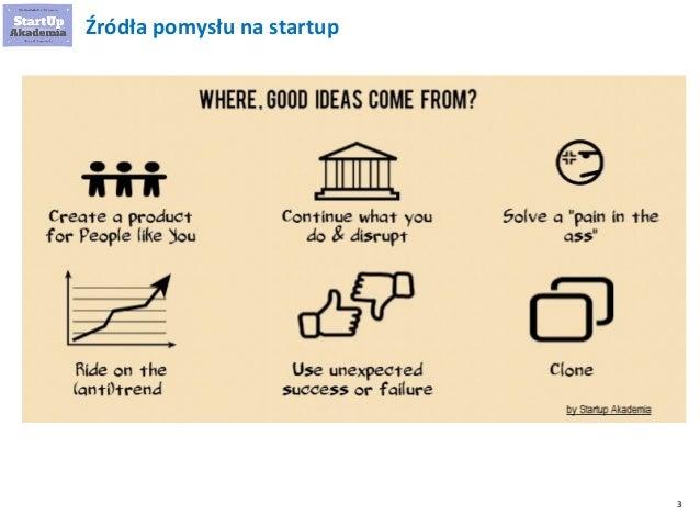 Skąd brać pomysły na startup Slide 3