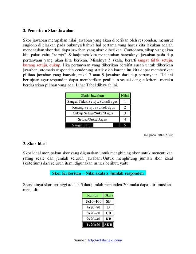 Skripsi Yang Menggunakan Skala Likert Ide Judul Skripsi Universitas