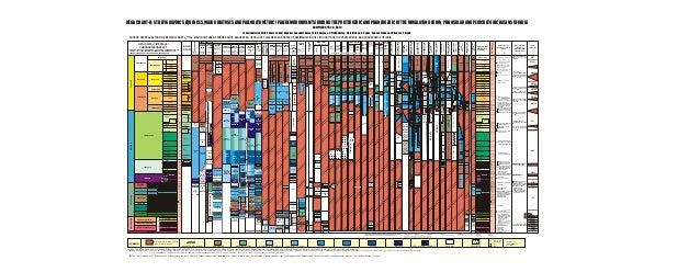 Skala waktu geologi skala waktu geologi elllk simiihimigsbisjiiiiiiiiiisishi iilbiiiiiiiiie ipilbiimikiiq ll iii hllmhl hi hlmhl nihihiiiiikhhihbiimid ccuart Image collections