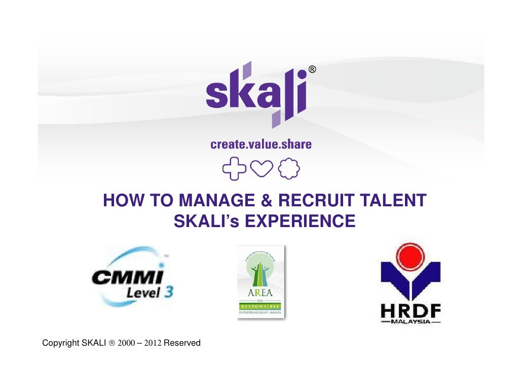 HOW TO MANAGE & RECRUIT TALENT                    SKALI's EXPERIENCECopyright SKALI ® 2000 – 2012 Reserved