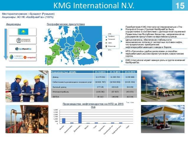 KMG International N.V. 69 313 140 090 162 341 15 Месторасположение: г.Бухарест (Румыния) Акционеры: АО НК «КазМунайГаз» (1...