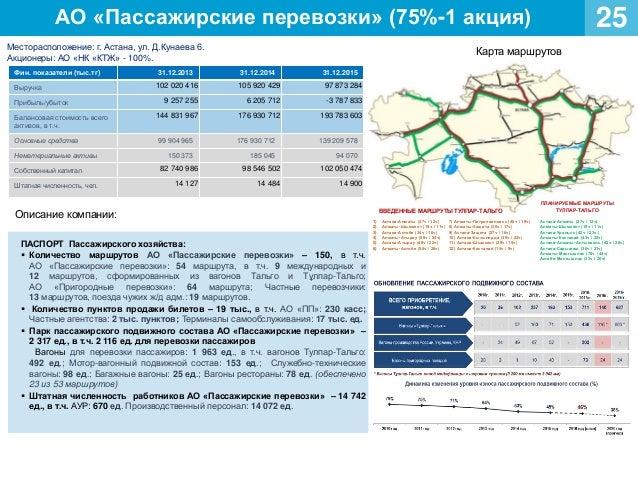 Руководство По Ремонту 030 Пкб Цл-03 2003-Рк