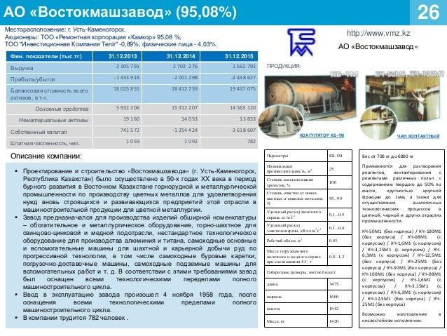 АО «Востокмашзавод» (95,08%) 26 Месторасположение: г. Усть-Каменогорск. Акционеры: ТОО «Ремонтная корпорация «Камкор» 95,0...