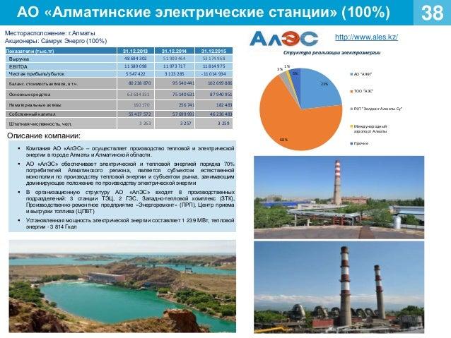 АО «Самрук-Қазына» презентует информацию о приватизируемых крупных активах