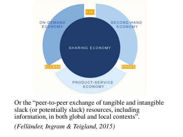 The Sharing Economy: Embracing Change with Caution Slide 3