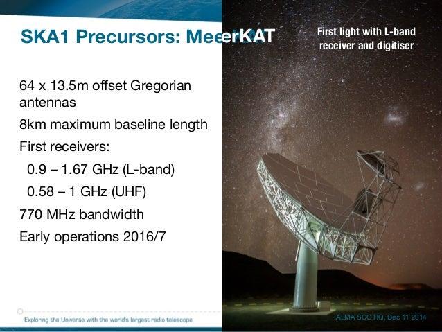 erKAT receiver and digitiser  SKA1 Precursors: MeerKAT  64 x 13.5m offset Gregorian  antennas  8km maximum baseline length...