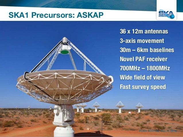 SKA1 Precursors: ASKAP  36 x 12m antennas  3-axis movement  30m – 6km baselines  Novel PAF receiver  700MHz – 1800MHz  Wid...