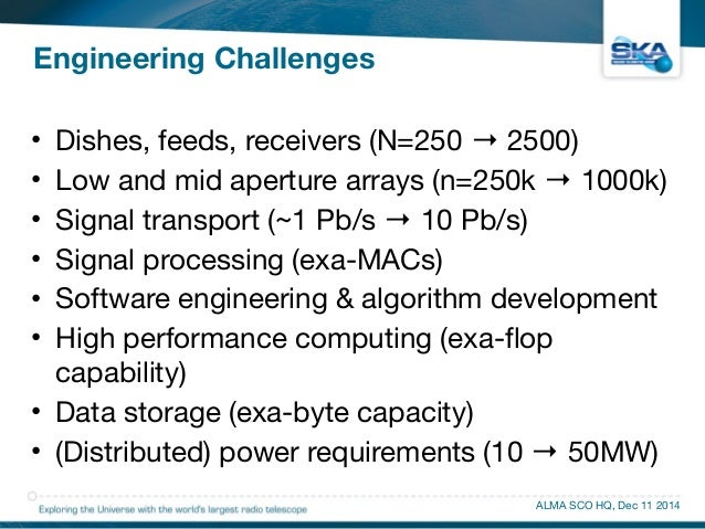 Engineering Challenges  • Dishes, feeds, receivers (N=250 → 2500)  • Low and mid aperture arrays (n=250k → 1000k)  • Signa...