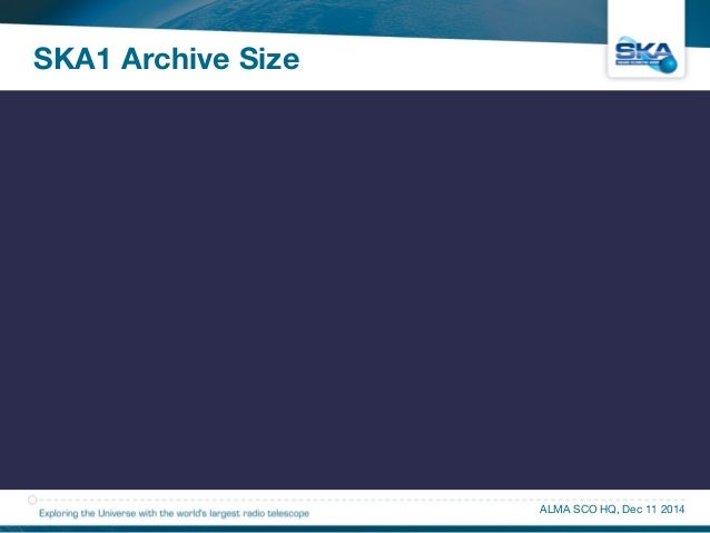 SKA1 Archive Size  ALMA SCO HQ, Dec 11 2014