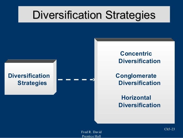 david fred growth strategies Strategic management insight explains the different kinds of strategic management  david, fr (2009) strategic management:  how to build growth and.