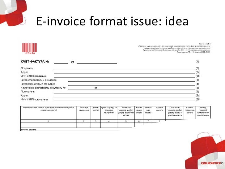 Einvoice Pilot In Russia SKB Kontur Experience - Electronic invoice format