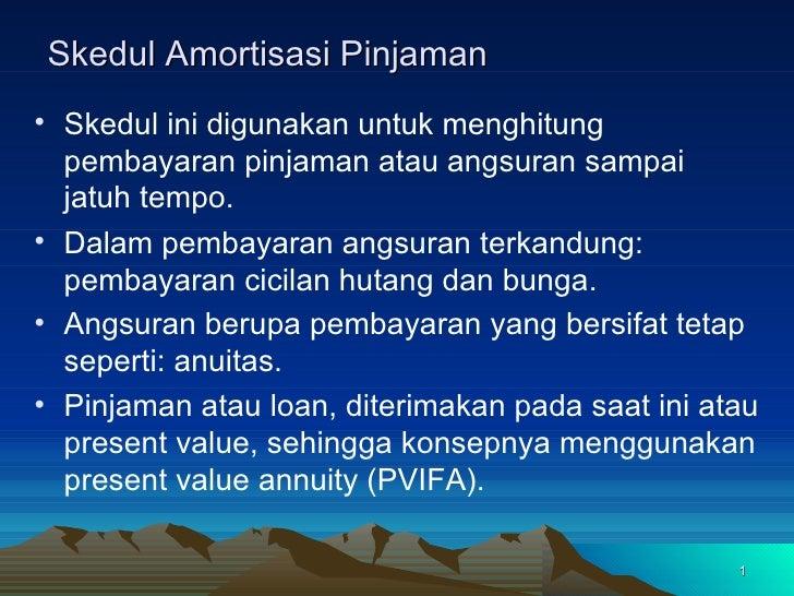Skedul Amortisasi Pinjaman <ul><li>Skedul ini digunakan untuk menghitung pembayaran pinjaman atau angsuran sampai jatuh te...