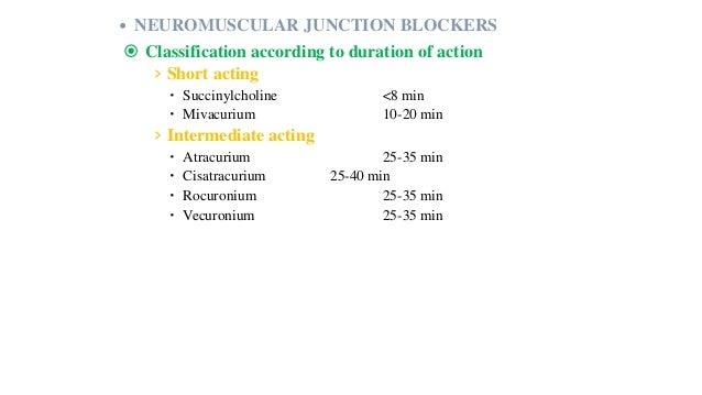 skeletal muscle relaxants classification pdf