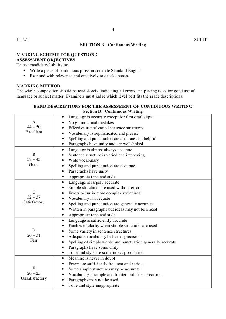... Spm English Essay Paper 1 Section B When We Plan To Write A Narrative  Essay For ...