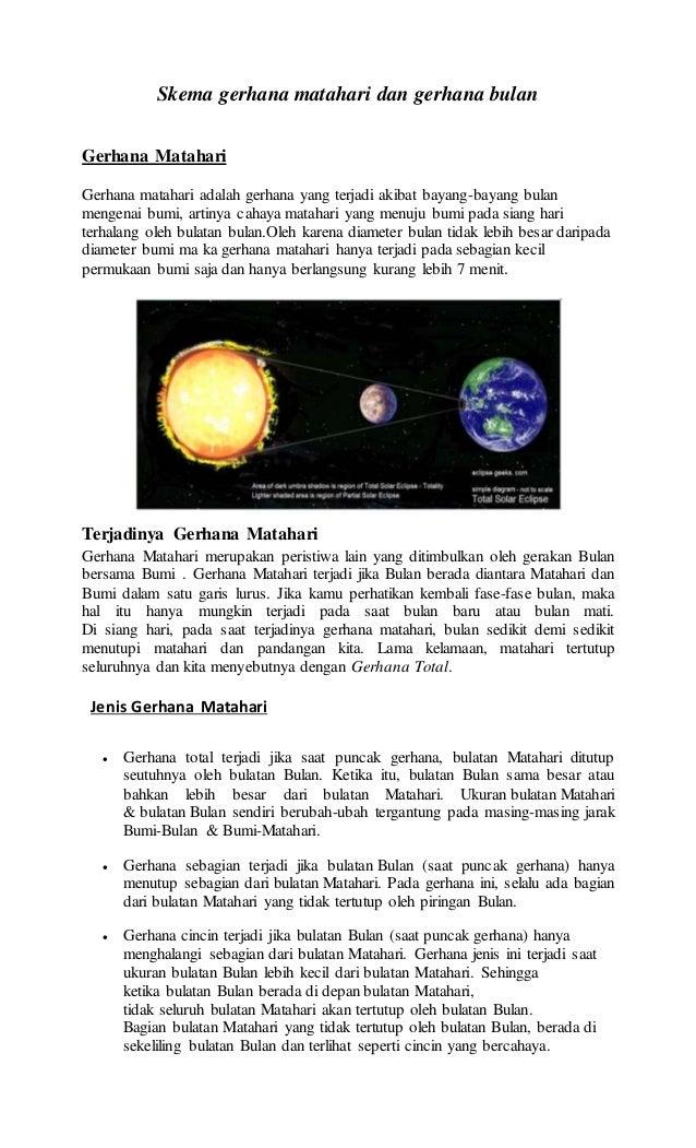 Contoh Laporan Peristiwa Tentang Gerhana Matahari