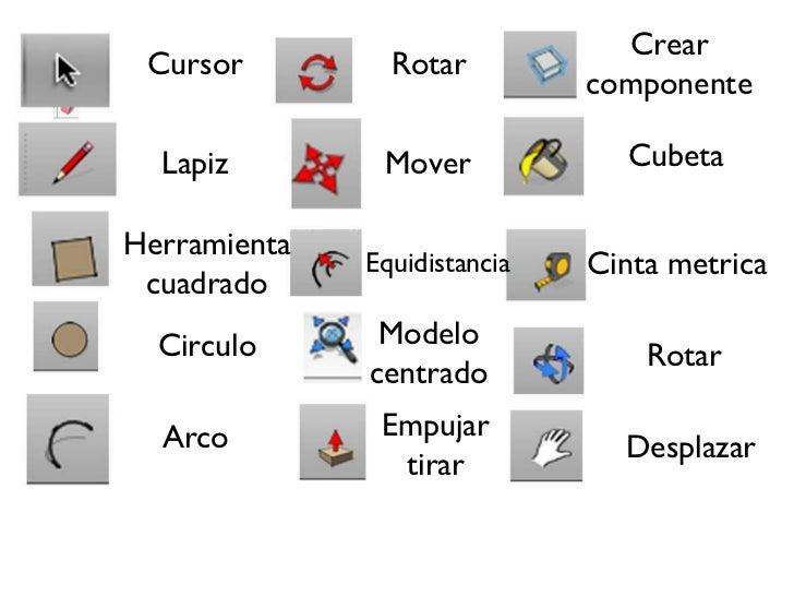 Cursor Lapiz Herramienta cuadrado Circulo Arco Rotar Mover Equidistancia Modelo centrado Empujar tirar Crear componente Cu...