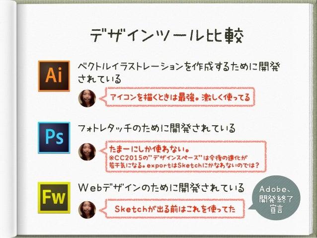 Sketchで変わるワークフロー Slide 3