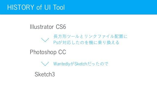 HISTORY of UI Tool Illustrator CS6 Photoshop CC Sketch3 長方形ツールとリンクファイル配置に Psが対応したのを機に乗り換える WantedlyがSketchだったので