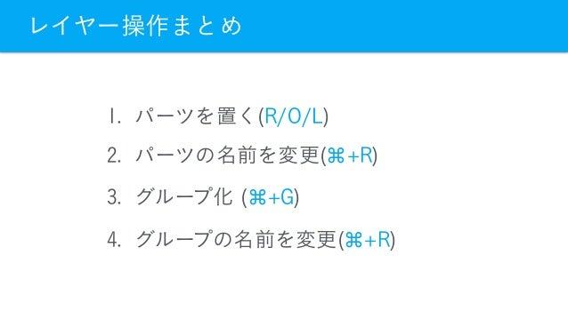 いきなり課題 demo_read.sketch