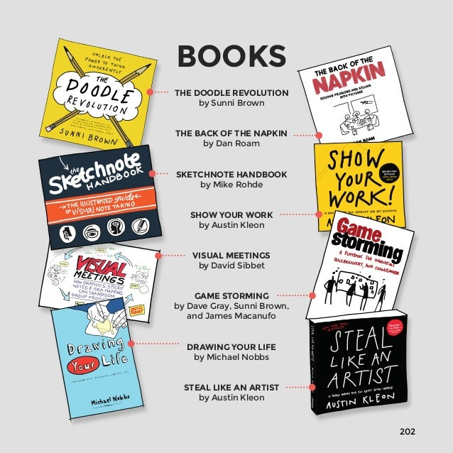 202  THE DOODLE REVOLUTION  by Sunni Brown  THE BACK OF THE NAPKIN  by Dan Roam  SKETCHNOTE HANDBOOK  by Mike Rohde  SHOW ...