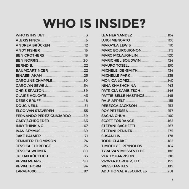 3  WHO IS INSIDE? 3  ALEXIS FINCH 6  ANDREA BRÜCKEN 12  ANDY FISHER 16  BEN CROTHERS 18  BEN NORRIS 20  BERND B. 22  BAUMG...