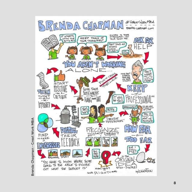 8  Brenda Chapman - Great Work MBA