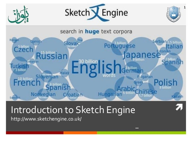 Introduction to Sketch Engine http://www.sketchengine.co.uk/ – 1